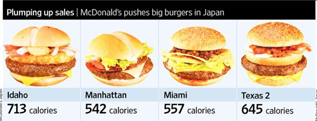 Big Fast Food Portions